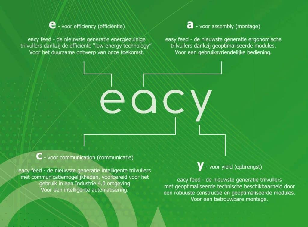 DEPRAG Eacy Feed toevoersystemen